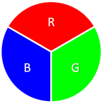 Color Models: RGB