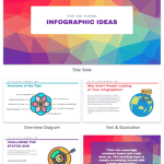 How to Design a Presentation That Plays to Your Strengths