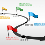 Timelines that are Different – 07