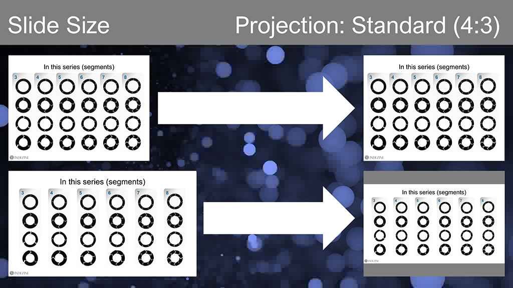 Slides projected on a standard projection