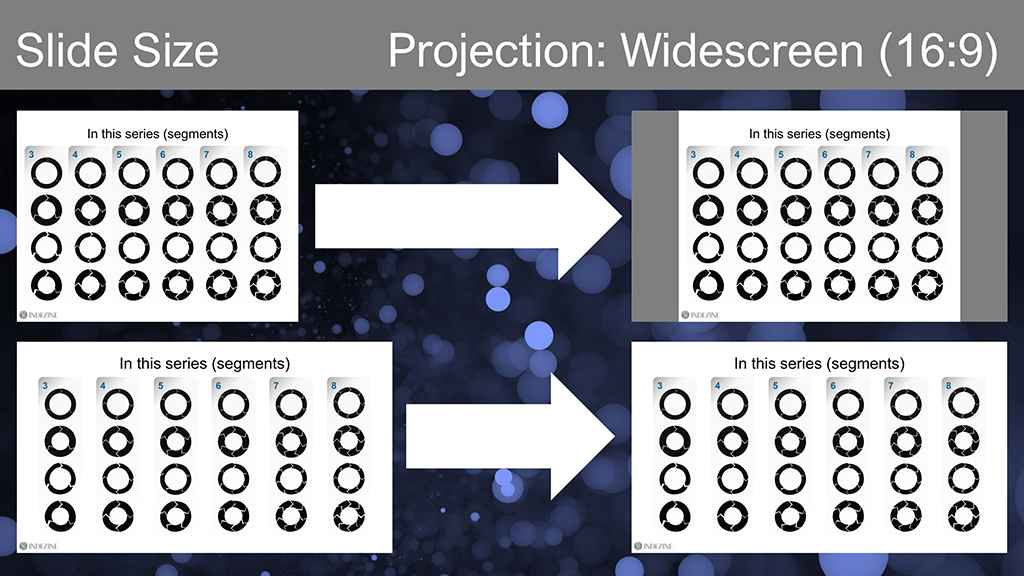 Should You Create Widescreen Slides in PowerPoint?
