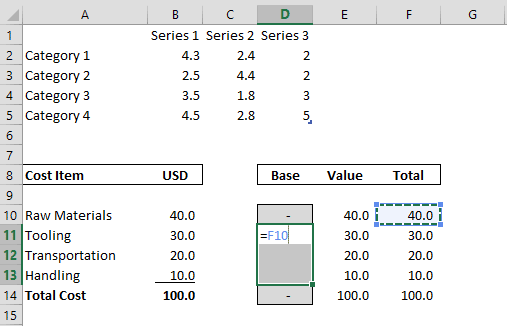Select cells D11 through D13