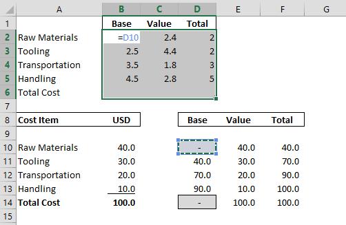 Selecting Cells B2 through D6