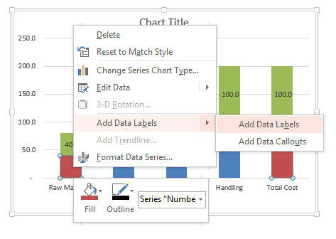 Adding Data Labels to the red Series