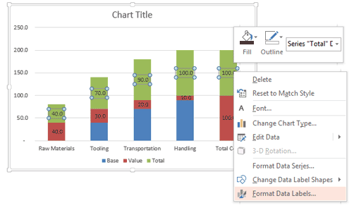 Select the green series Data Labels