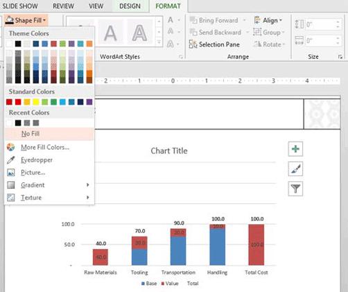 Chart Tools Format tab - Green Series