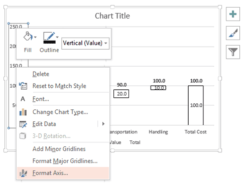 Formatting the Vertical Axis