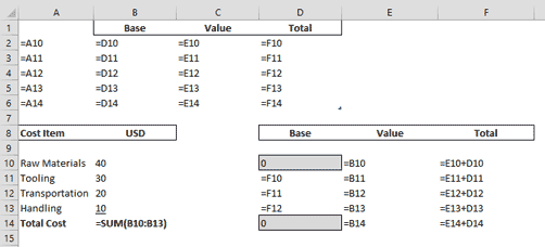 Excel Spreadsheet Formulas for Waterfall Chart