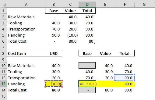 Adjusting the Base Formula in Excel