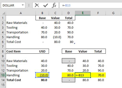 Adjusting the Label Formula in Excel