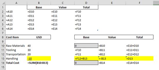Formulas inside the Excel spreadsheet