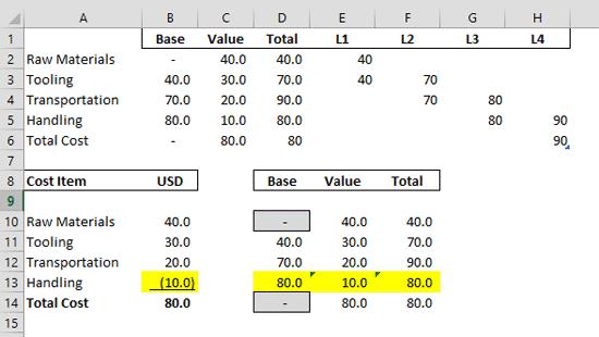 Hardcode the values