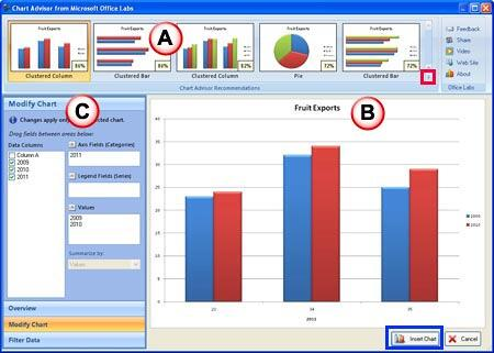 Chart Advisor from Microsoft Office Labs interface