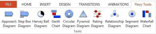 10 diagram builder buttons