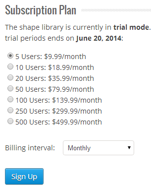 Plans and pricing for a ShapeChef account