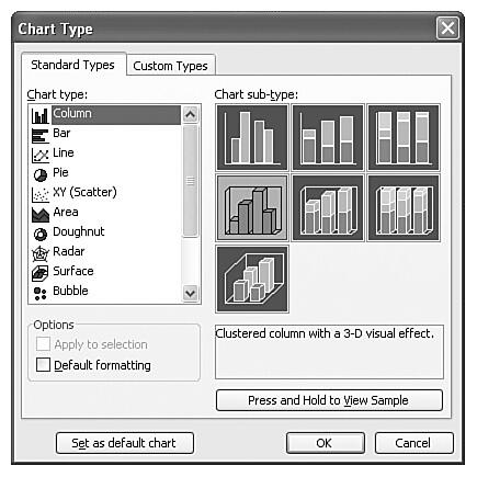PowerPoint offers many different chart types
