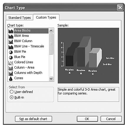 Custom charts provide variety and options