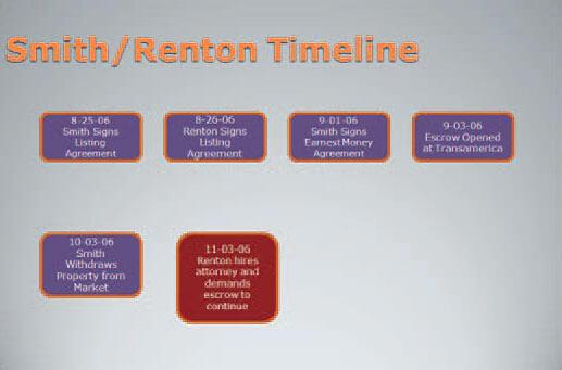Starting the Timeline Machine