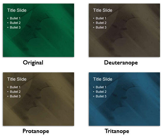 Results for various types of color vision deficiencies