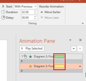 Both animations have the same duration