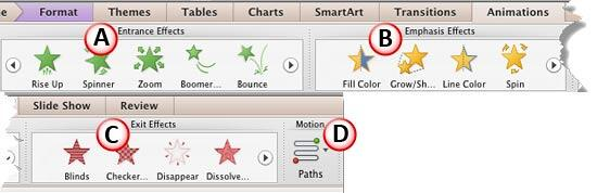 Animation types in PowerPoint 2011