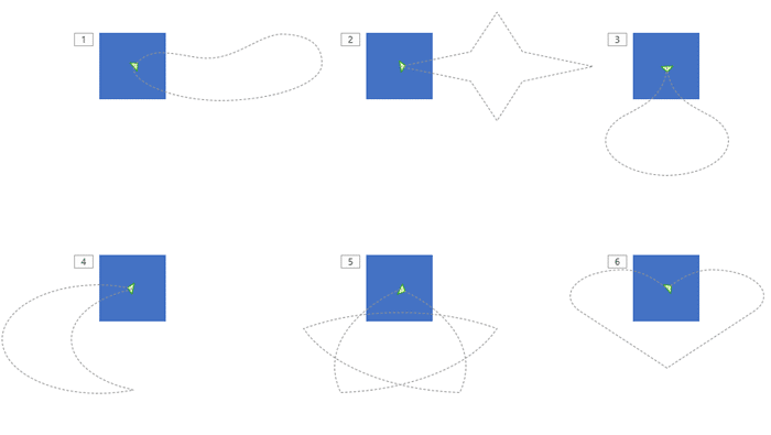 Closed Motion Paths