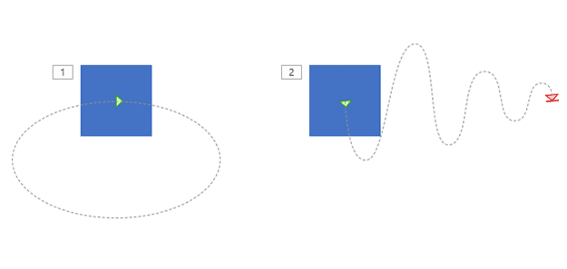 Shapes applied with open and closed motion paths