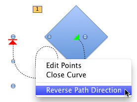 Reverse Path Direction option to be selected