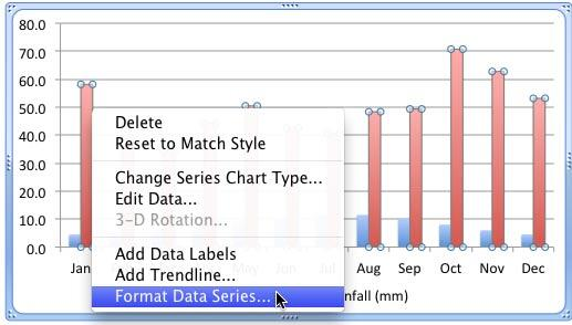 Format Data Series option selected