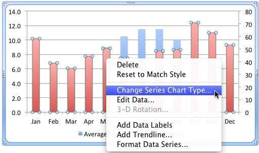 Change the Chart Type of selected Series