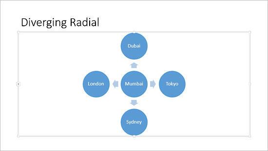 Diverging Radial SmartArt