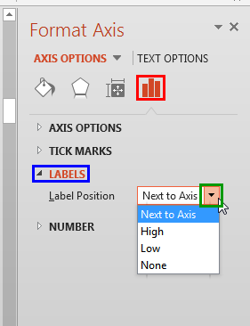 Position options for the Axis labels
