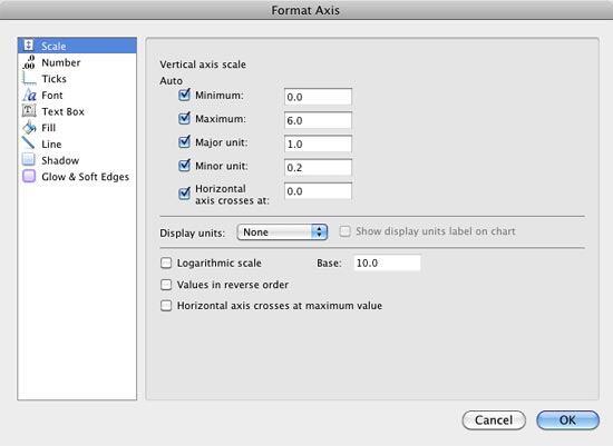 Format Axis dialog box