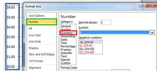 Value Axis Label changed to Currency