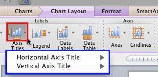 Axis Titles menu