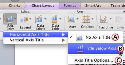 Horizontal Axis Title sub-menu