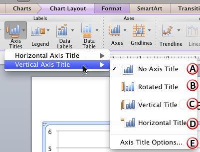 Vertical Axis Title sub-menu