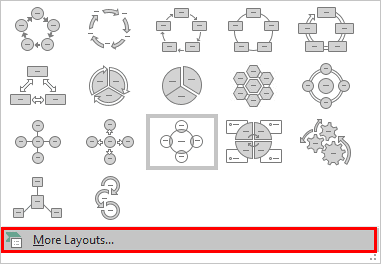 More Layouts option