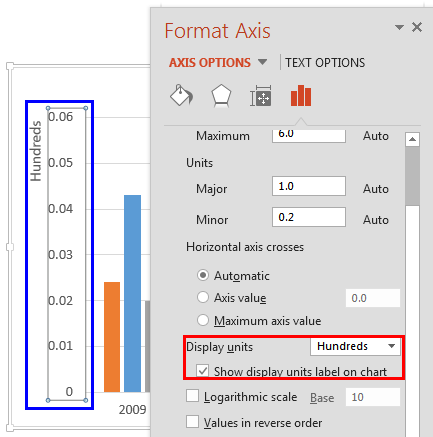 Value Axis Label reflecting the changed Display units