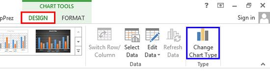 Change Chart Type button