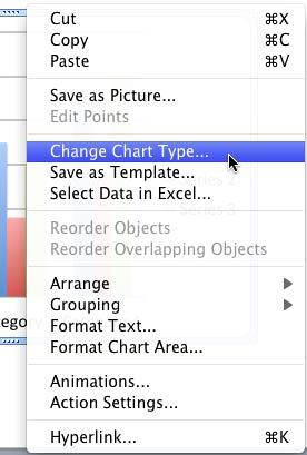 Change Chart Type option to be selected