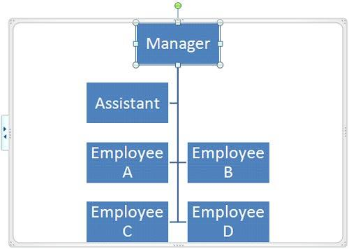 Org chart with Both layout applied