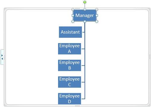 Org chart with Left Hanging layout applied