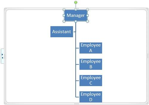 Org chart with Right Hanging layout applied