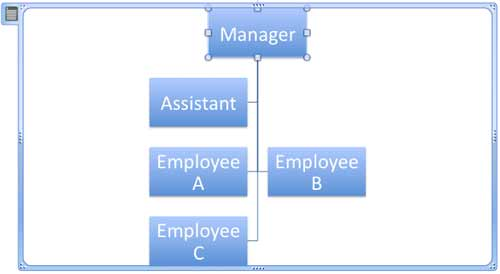 Org chart with shapes arranged vertically