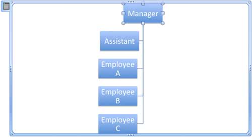 Org chart with shapes arranged to Left Hanging