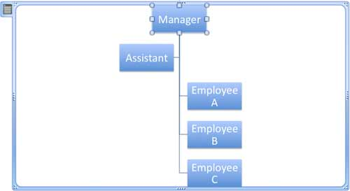 Org chart with shapes arranged to Right Hanging
