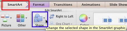 Shape button within Edit SmartArt group of SmartArt tab