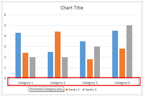 Horizontal Category Axis selected