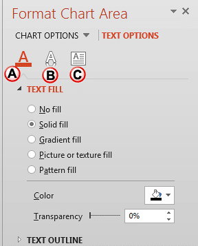 Text Options tab of the Format Chart Area Task Pane